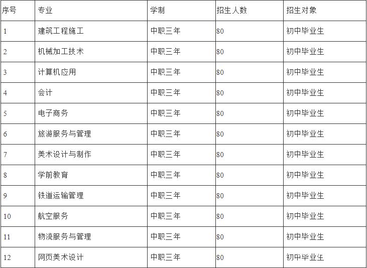 四川广播电视中等专业学校招生计划及招生对象